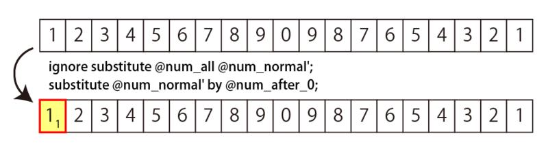 f:id:nixeneko:20150510233939p:plain