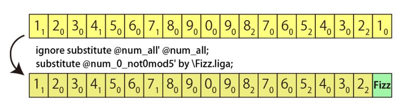 f:id:nixeneko:20150510234026p:plain