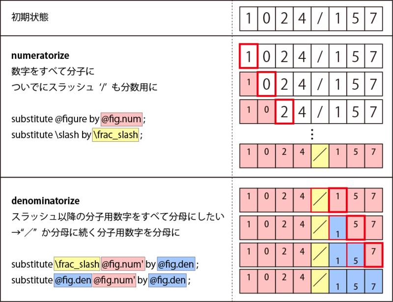 f:id:nixeneko:20150518222355p:plain