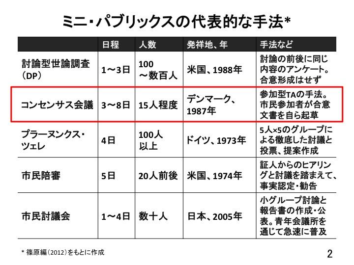 f:id:nmikami:20151224093630j:image:w200:right