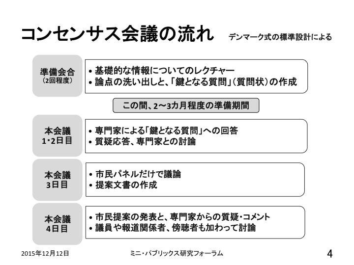 f:id:nmikami:20151224093826j:image:w200:right