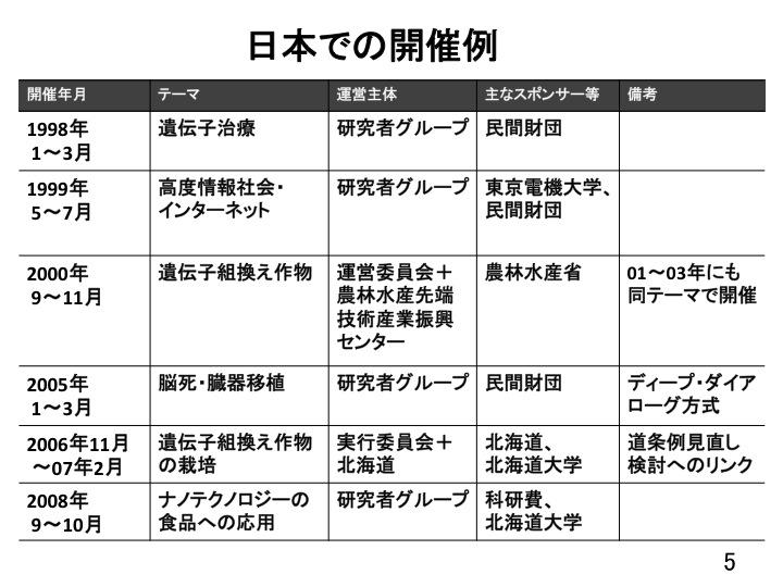 f:id:nmikami:20151224094832j:image:w200:right