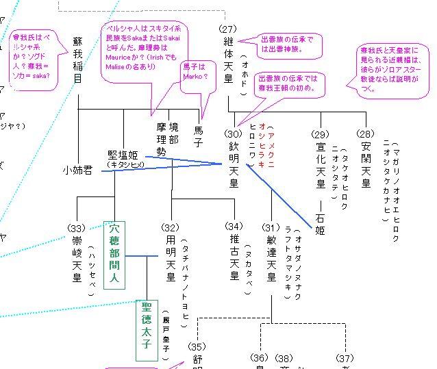 f:id:nmomose:20090412185325j:image