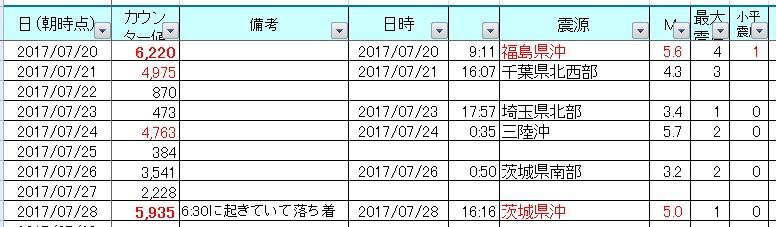 f:id:nmomose:20170729003739j:plain