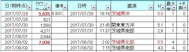 f:id:nmomose:20170803002253j:plain