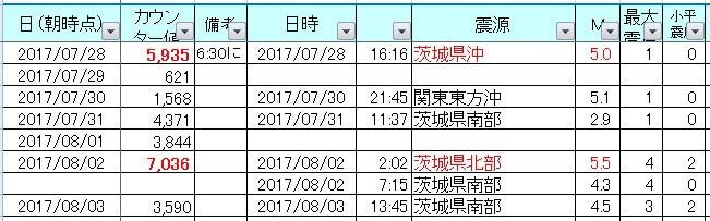 f:id:nmomose:20170803235830j:plain