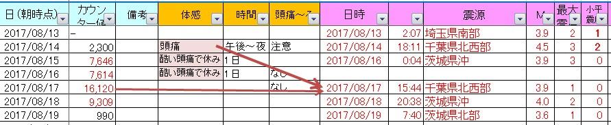 f:id:nmomose:20170905233858j:plain