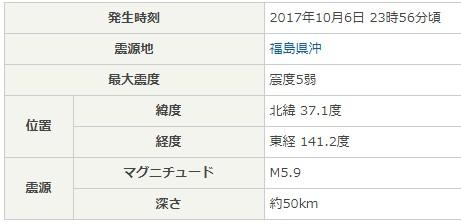f:id:nmomose:20171007001534j:plain