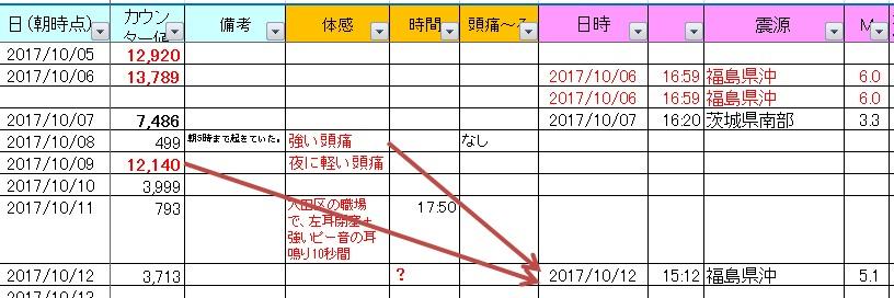 f:id:nmomose:20171013002222j:plain