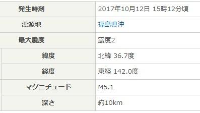 f:id:nmomose:20171013003125j:plain