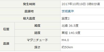 f:id:nmomose:20171019235832j:plain