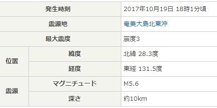 f:id:nmomose:20171019235843j:plain