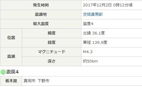 f:id:nmomose:20171202002614j:plain