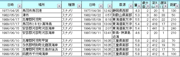 f:id:nmomose:20181203203525j:plain