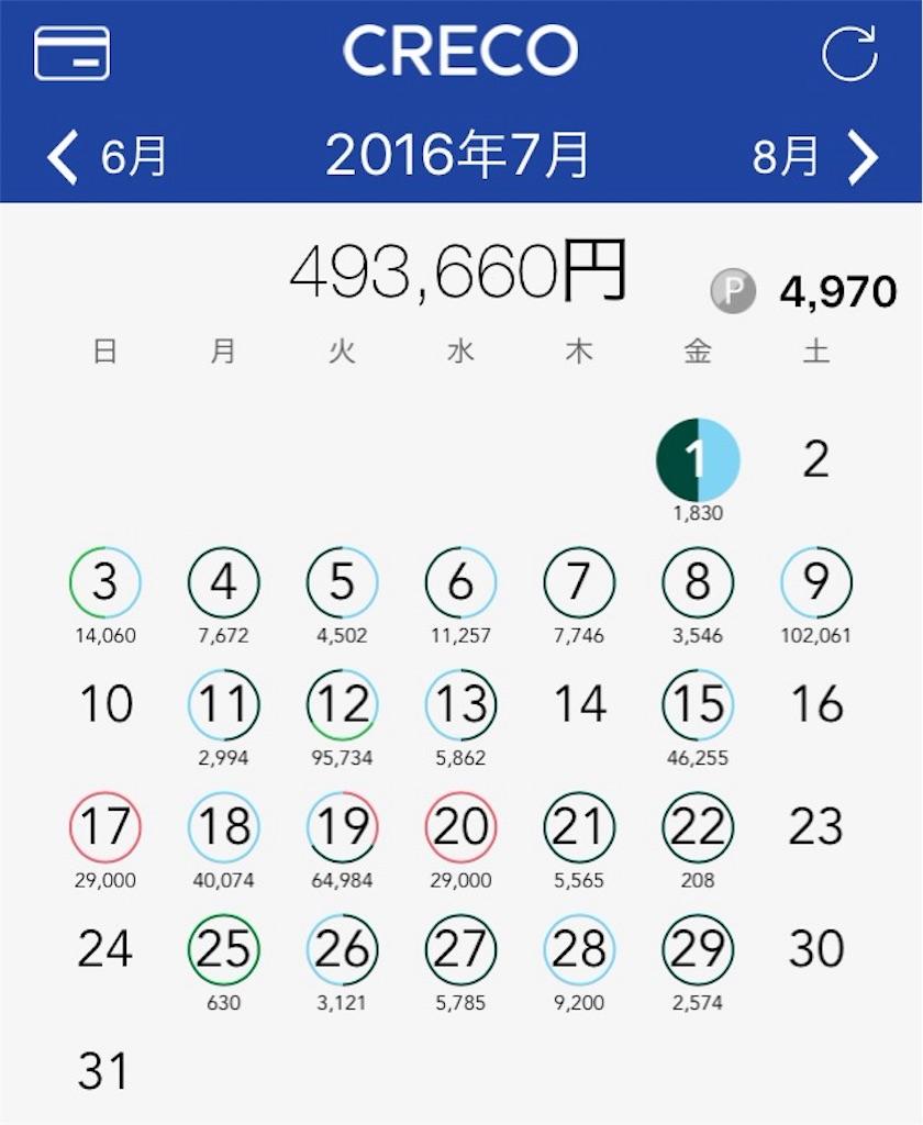 f:id:nmura732ci:20160801161922j:image