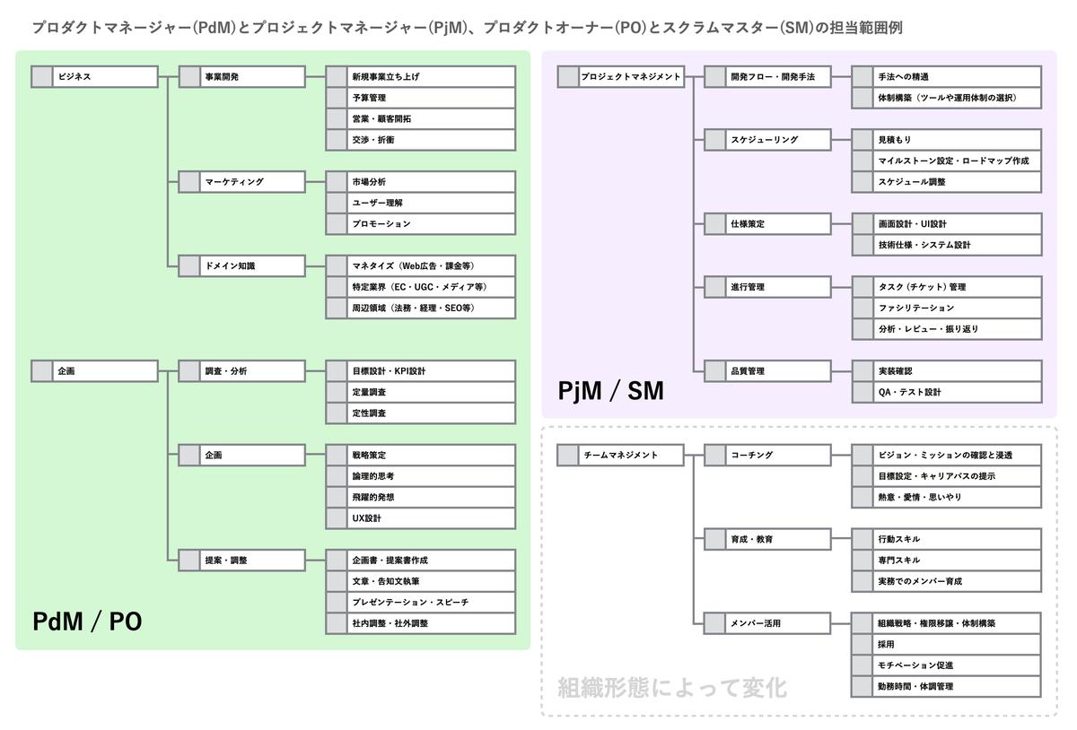 f:id:nmy:20201129224633p:plain