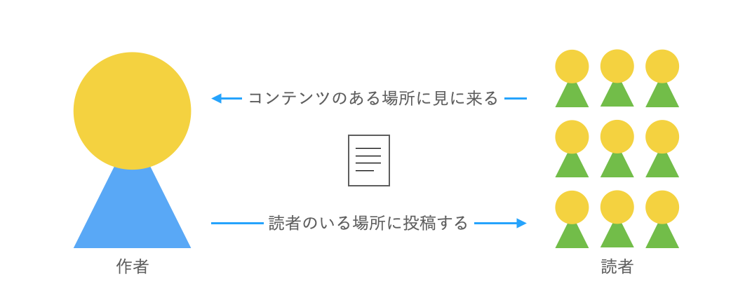 f:id:nmy:20201218000937p:plain