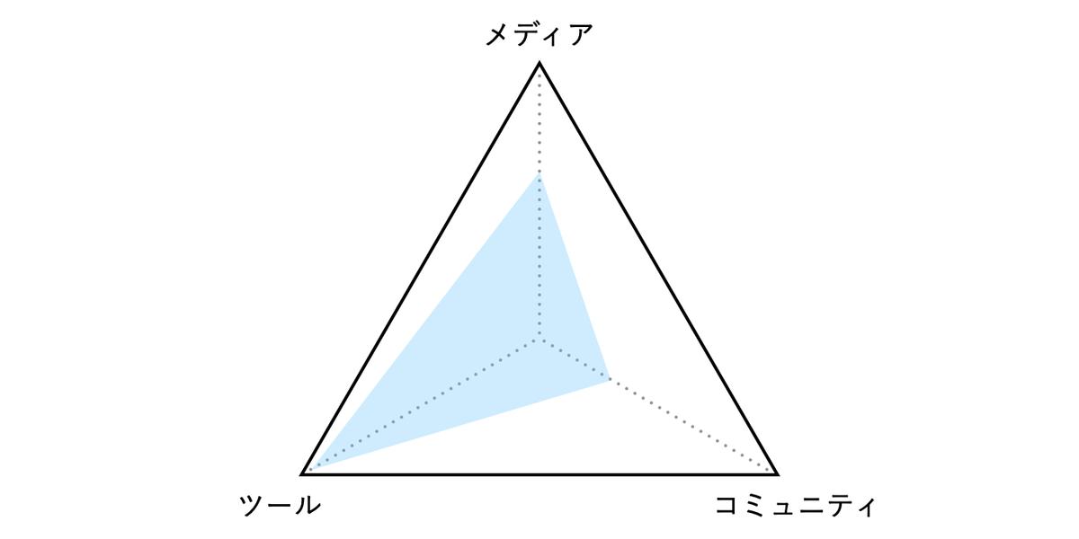 f:id:nmy:20201219183508p:plain