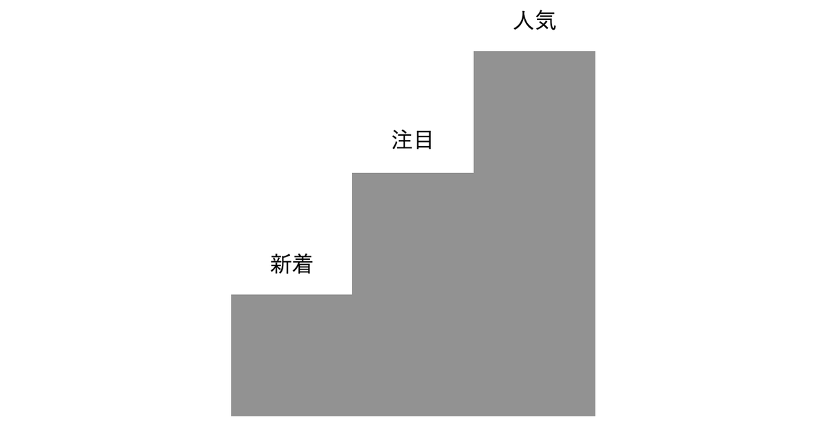 f:id:nmy:20201222202358p:plain