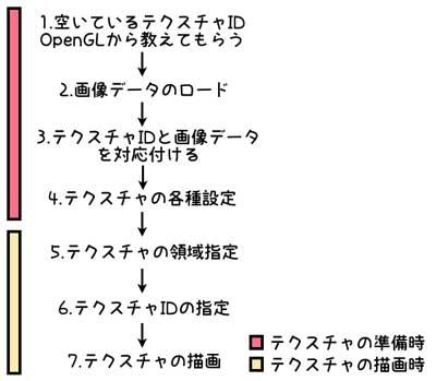 f:id:nn_hokuson:20140204233634j:plain