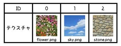 f:id:nn_hokuson:20140205001843j:plain