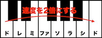 f:id:nn_hokuson:20160905203535p:plain
