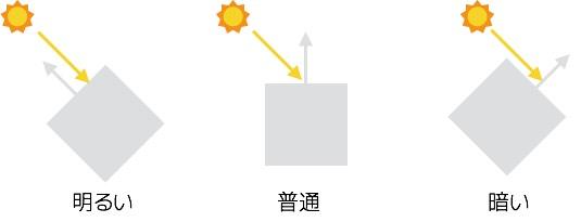 f:id:nn_hokuson:20161101195523j:plain