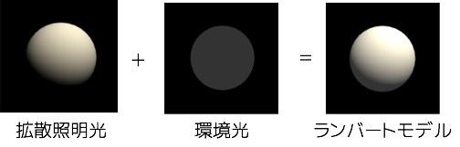 f:id:nn_hokuson:20161101195830j:plain