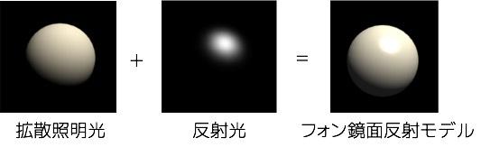 f:id:nn_hokuson:20161102203616j:plain