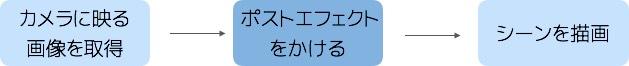 f:id:nn_hokuson:20161117201504j:plain