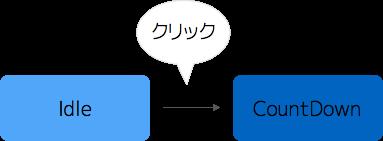 f:id:nn_hokuson:20170122083444p:plain