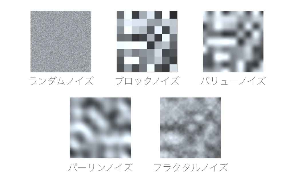 f:id:nn_hokuson:20170127195433p:plain