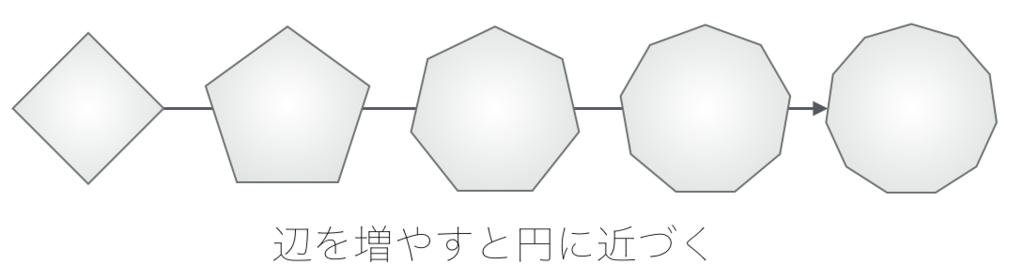 f:id:nn_hokuson:20170217190539p:plain:w400