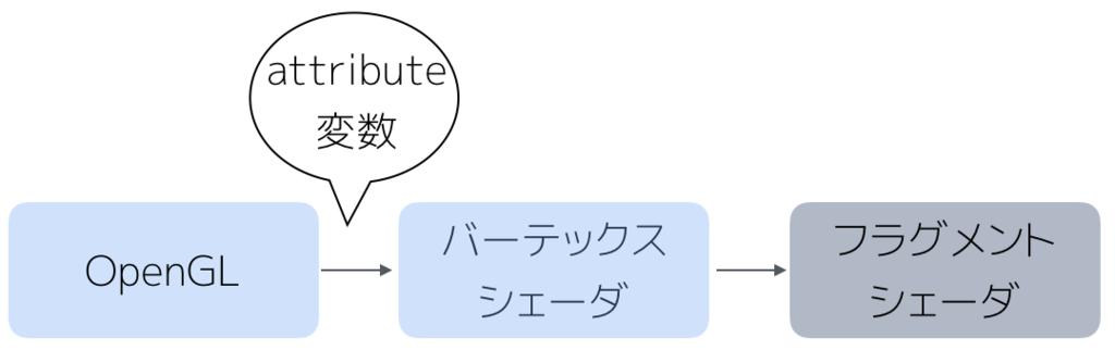 f:id:nn_hokuson:20170221195304p:plain:w450