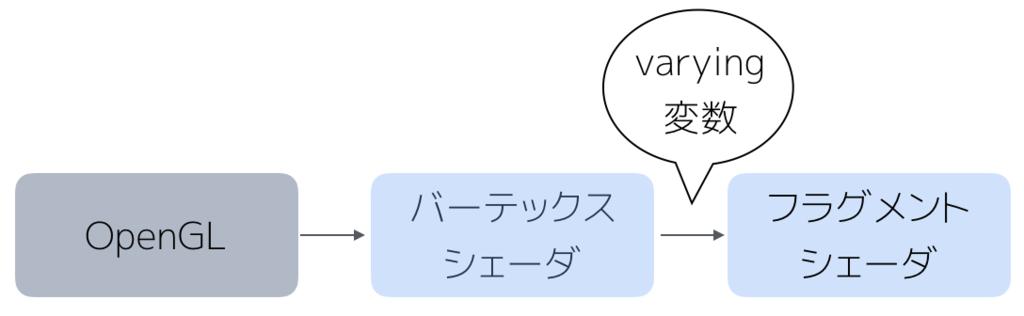 f:id:nn_hokuson:20170221195308p:plain:w450