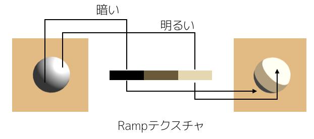 f:id:nn_hokuson:20170327193602p:plain:w400