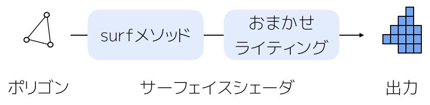 f:id:nn_hokuson:20170327193743p:plain:w450