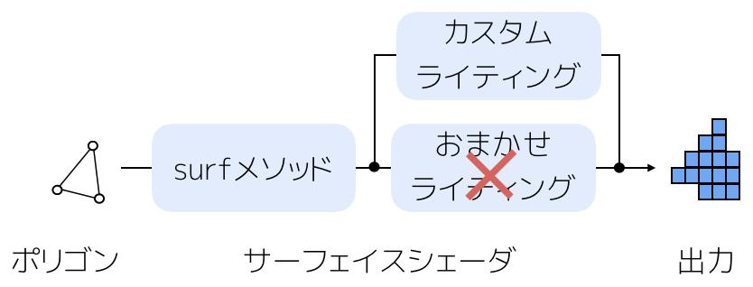 f:id:nn_hokuson:20170327193754p:plain:w450