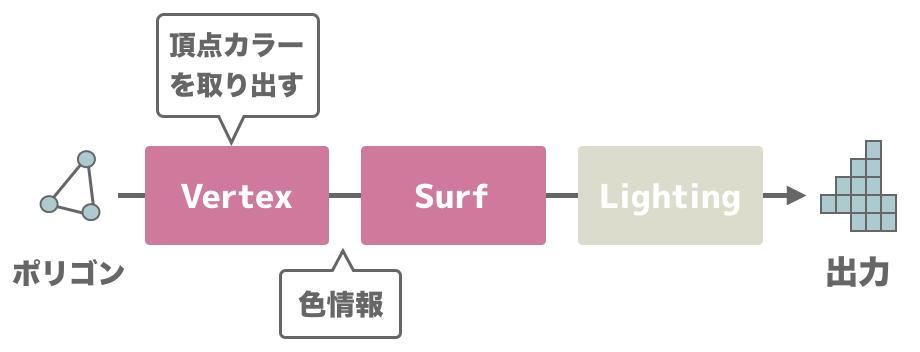 f:id:nn_hokuson:20170401080509p:plain:w500