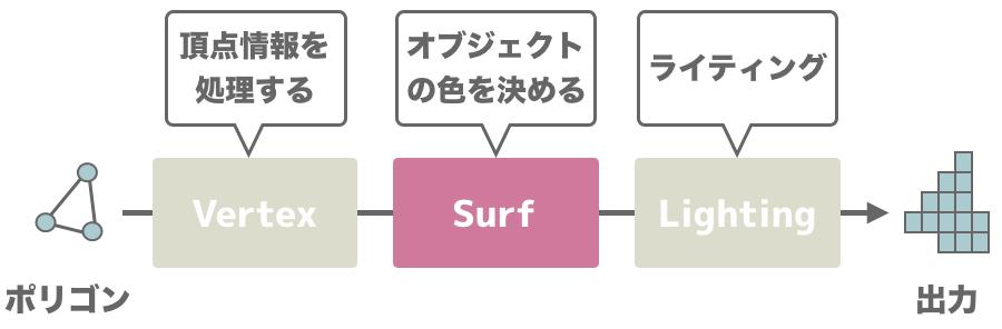 f:id:nn_hokuson:20170401094055p:plain