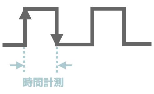 f:id:nn_hokuson:20170401230231p:plain:w250
