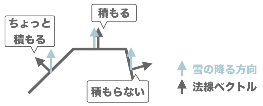 f:id:nn_hokuson:20170425190605p:plain:w550
