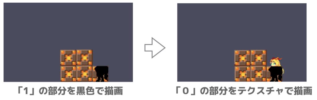f:id:nn_hokuson:20170502182031p:plain:w550