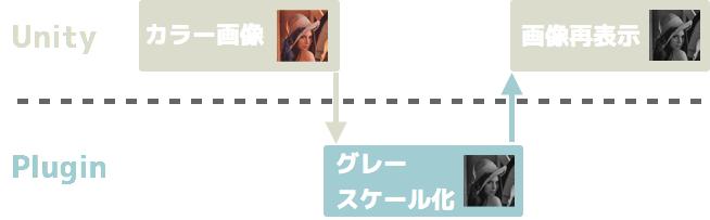f:id:nn_hokuson:20170512201403j:plain:w500