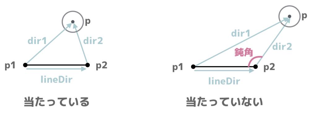 f:id:nn_hokuson:20170815162447p:plain:w520