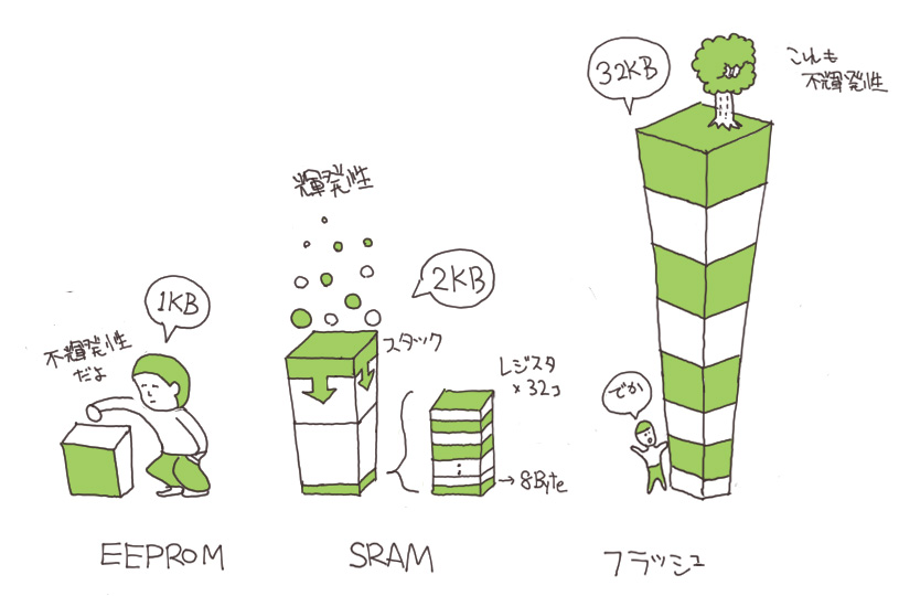 f:id:nn_hokuson:20170911231349j:plain