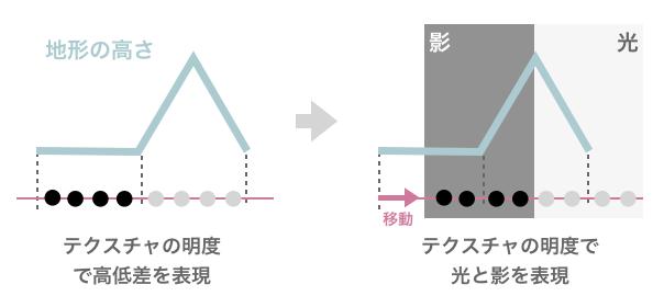 f:id:nn_hokuson:20170926195902p:plain:w550
