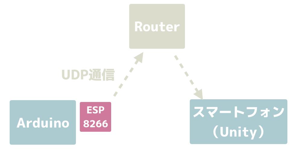 f:id:nn_hokuson:20171104211453p:plain:w450