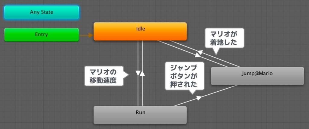 f:id:nn_hokuson:20171127213341j:plain:w600