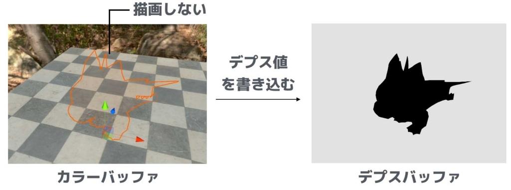 f:id:nn_hokuson:20180123202047j:plain:w600